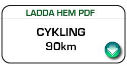 kartor_original_cykling